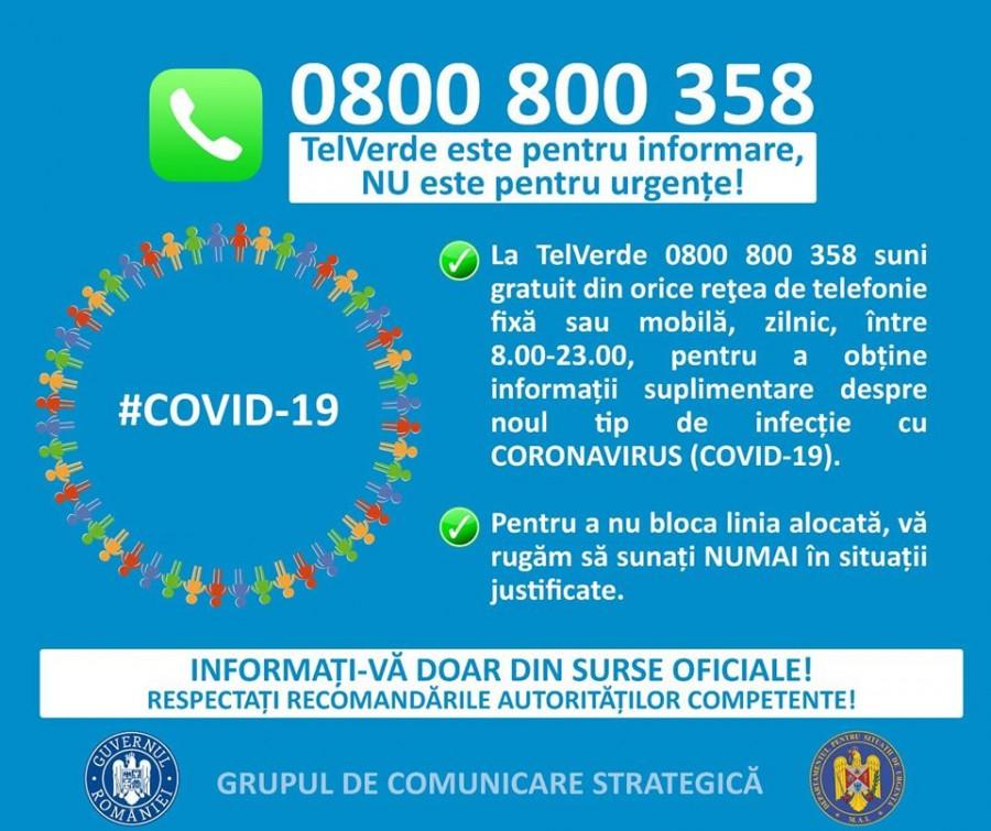 Numărul la care puteți suna pentru a obține mai multe informații legate de prevenirea infectării cu virusul COVID-19